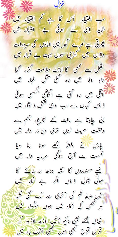Sab Ikhtiyaar Uska Hai-Farzana Naina-Wordpress