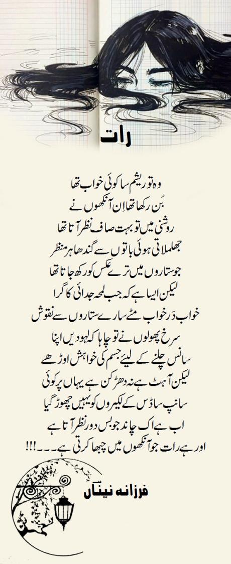 Raat - Farzana Naina-Wordpress